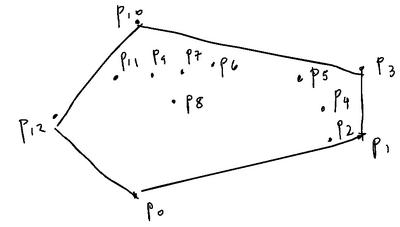 Convex Hull, one algorithm implementation   Castells
