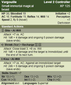 Typical d&d 4e monster stats table.