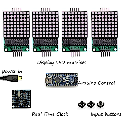 overview of the DIY clock main items